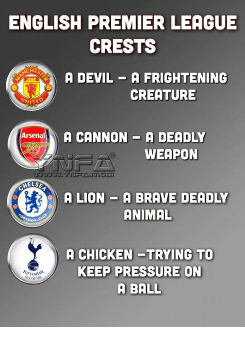 English Premier League: ENGLISH PREMIER LEAGUE  CRESTS  CHES  DEVIL A FRIGHTENING  CREATURE  UNITE  rsnalA CANNON-A DEADLY  WEAPON  A LION-A BRAVE DEADLY  ANIMAL  TRALL  A CHICKEN-TRYING TO  KEEP PRESSURE ON  A BALL  ENT