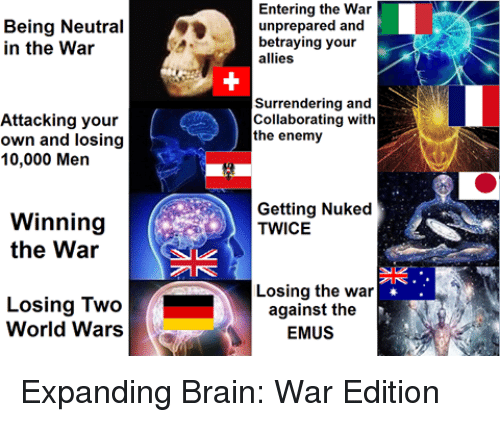 Expanding Brain: Entering the War  Being Neutral  unprepared and  in the War  betraying your  allies  Surrendering and  Collaborating with  Attacking your  the enemy  own and losing  10,000 Men  Getting Nuked  Winning  TWICE  the War  Losing the war  T.  Losing Two  against the  World Wars  EMUS Expanding Brain: War Edition