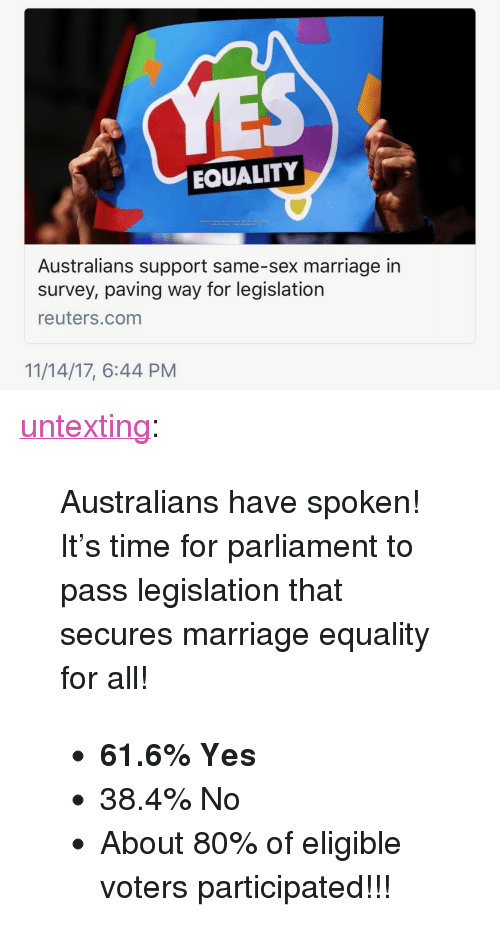 "marriage equality: EQUALITY  Australians support same-sex marriage in  survey, paving way for legislation  reuters.com  11/14/17, 6:44 PM <p><a href=""http://untexting.tumblr.com/post/167500230731/australians-have-spoken-its-time-for-parliament"" class=""tumblr_blog"">untexting</a>:</p><blockquote> <p>Australians have spoken! It's time for parliament to pass legislation that secures marriage equality for all! <br/></p> <ul><li> <b>61.6% Yes </b><br/></li> <li>38.4% No <br/></li> <li>About 80% of eligible voters participated!!!</li> </ul></blockquote>"