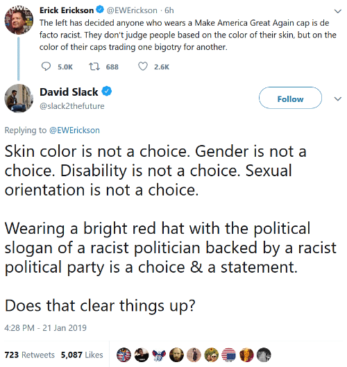 politician: Erick Erickson@EWErickson 6h  The left has decided anyone who wears a Make America Great Again cap is de  facto racist. They don't judge people based on the color of their skin, but on the  color of their caps trading one bigotry for another.  5.0K  688  2.6K  David Slack  @slack2thefuture  Follow  Replying to @EWErickson  Skin color is not a choice. Gender is not a  choice. Disability is not a choice. Sexual  orientation is not a choice  Wearing a bright red hat with the political  slogan of a racist politician backed by a racist  political party is a choice & a statement.  Does that clear things up?  4:28 PM - 21 Jan 2019  723 Retweets 5,087 Likes