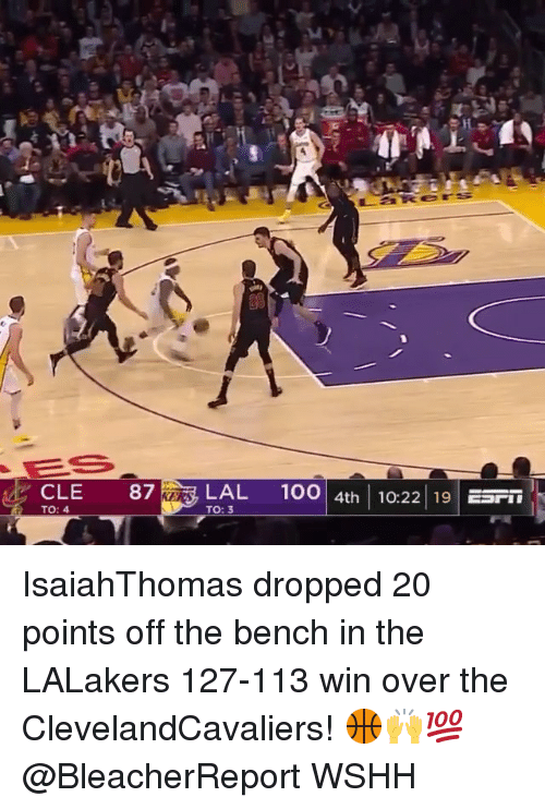 Anaconda, Memes, and Wshh: ES  CLE 87  LAL 100 4th10:22 19 ErID  TO: 4  TO: IsaiahThomas dropped 20 points off the bench in the LALakers 127-113 win over the ClevelandCavaliers! 🏀🙌💯 @BleacherReport WSHH