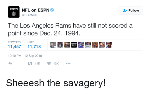 Los Angeles Rams: ESFT  NFL on ESPN  Follow  @ESPNNFL.  The Los Angeles Rams have still not scored a  point since Dec. 24, 1994.  RETWEETS LIKES  11,457 11,718  10:10 PM 12 Sep 2016  V 12K.  t 11K Sheeesh the savagery!