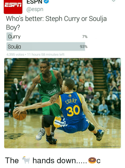 Espn, Memes, and Soulja Boy: ESPN  @espn  Who's better: Steph Curry or Soulja  Boy?  Curry  7%  Soulja  93%  4,395 votes 11 hours 58 minutes left  30 The 🐐 hands down.....🍩c