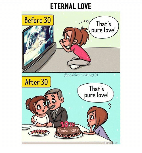 Love, Memes, and 🤖: ETERNAL LOVE  Before 30  9( That's  pure love!  @positivethinking101  After 30  That's  pure love!  anniversary