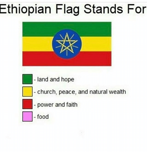 Ethiopian: Ethiopian Flag Stands For  land and hope  church, peace, and natural wealth  power and faith  - food