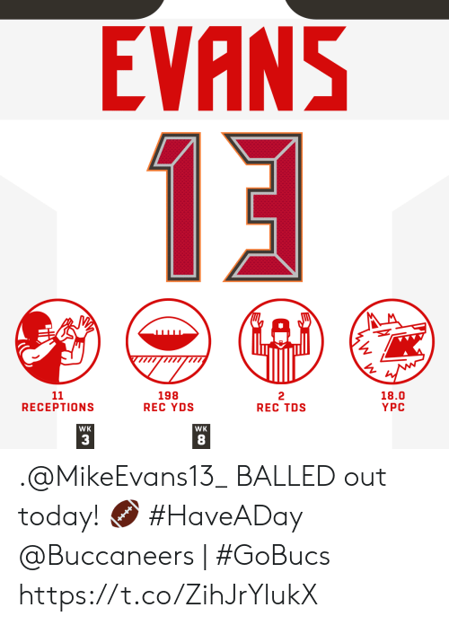 buccaneers: EVANS  13  198  REC YDS  11  RECEPTIONS  18.0  YPC  2  REC TDS  WK  WK  3  8 .@MikeEvans13_ BALLED out today! 🏈 #HaveADay  @Buccaneers | #GoBucs https://t.co/ZihJrYlukX