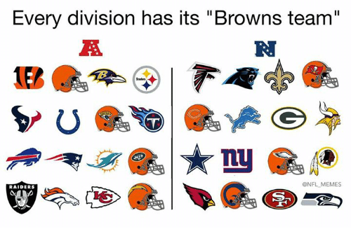 "Memes, Nfl, and Browns: Every division has its ""Browns team""  RM  @NFL MEMES  RAIDERS  4"