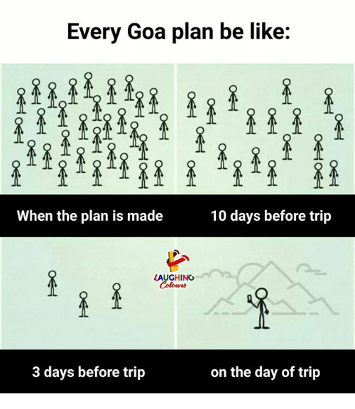 Be Like, Indianpeoplefacebook, and Goa: Every Goa plan be like:  When the plan is made  10 days before trip  LAUGHING  Colours  3 days before trip  on the day of trip
