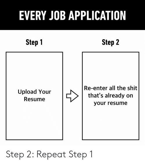Step 1: EVERY JOB APPLICATION  Step 1  Step 2  Re-enter all the shit  that's already on  Upload Your  Resume  your resume Step 2: Repeat Step 1