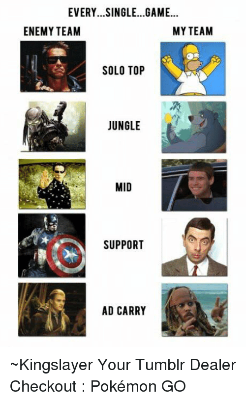 Memes, Pokemon, and Tumblr: EVERY...SINGLE...GAME...  ENEMY TEAM  MY TEAM  SOLO TOP  JUNGLE  MID  SUPPORT  AD CARRY ~Kingslayer Your Tumblr Dealer  Checkout : Pokémon GO
