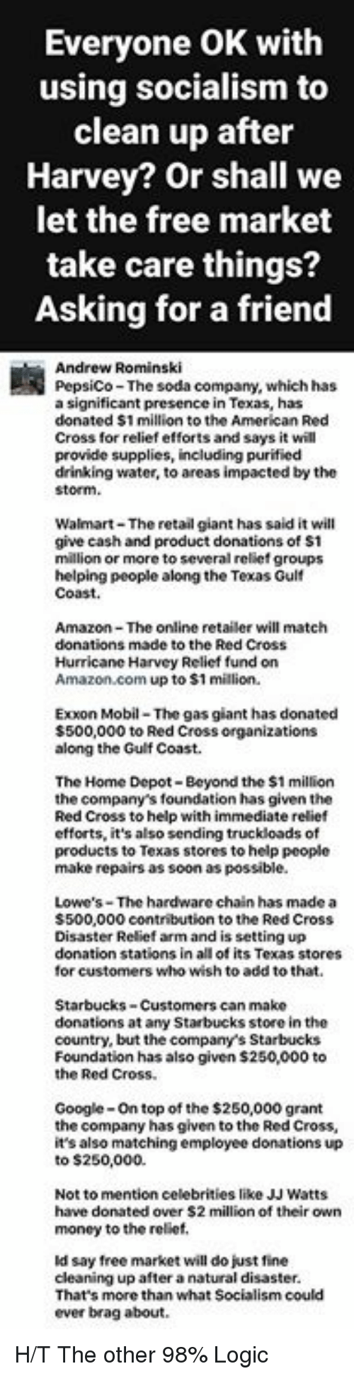 Mentiones: Everyone OK with  using socialism to  clean up after  Harvey? Or shall we  let the free market  take care things?  Asking for a friend  Andrew Rominski  PepsiCo-The soda company, which has  a significant presence in Texas, has  donated $1 million to the American Red  Cross for relief efforts and says it will  provide supplies, including purified  豳;  king water, to areas impacted by the  Walmart The retail giant has said it will  e cash and product donations of $1  million or more to several reliet groups  lping people along the Texas Gult  Coast.  Amazon-The online retailer will match  donations made to the Red Cross  Hurricane Harvey Relief fund on  Amazon.com up to $1 million.  xxon Mobil The gas giant has donated  $500,000 to Red Cross organizations  along the Gulf Coast  the company's foundation has given the  Red Cross to help with immediate relief  efforts, it's also sending truckloads o  roducts to Texas stores to help people  ake repairs as soon as possible  Lowe's-The hardware chain has made a  $500,000 contribution to the Red Cross  Disaster Relief arm and is setting up  nation stations in all of its Texas stores  for customers who wish to add to that.  tarbucks-Customers can make  donations at any Starbucks store in the  country, but the company's Starbucks  Foundation has also given $250,000 to  the Red Cross  Google-On top of the $250,000 grant  he company has given to the Red Cross,  it's also matching employee donations up  to $250,000.  ot to mention celebrities like JJ Watts  have donated over $2 million of their own  money to the relief,  say free market will do just fine  cleaning up after a natural disaster.  That's more than what Socialism could  ever brag about H/T The other 98% Logic