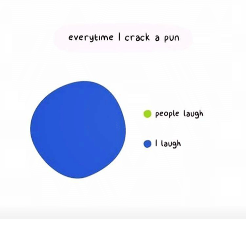 Memes, 🤖, and Crack: everytime I crack a pun  people laugh  I laugh