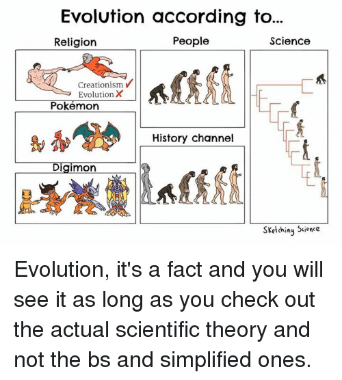 a comparison of the evolution theory and scientific creationism religious theory 15 answers to creationist nonsense  the theory of evolution remains  and some will undoubtedly do so by substituting their religious beliefs for scientific.