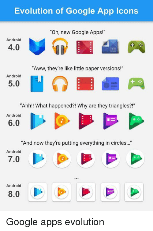 """google app: Evolution of Google App Icons  """"Oh, new Google Apps!""""  Android  4.0  """"Aww, they're like little paper versions!""""  Android  5.0  """"Ahh!! What happened?! Why are they triangles?!""""  Android  6.0  And now they're putting everything in circles...  Android  7.0  Android  8.0 Google apps evolution"""