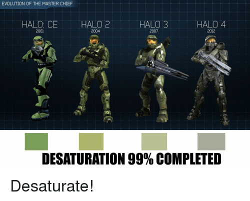 Halo: EVOLUTION OF THE MASTER CHIEF  HALO: CE  HALO 2  HALO 3  HALO 4  2001  2004  2007  2012  1  1  DESATURATION 99% COMPLETED <p>Desaturate!</p>