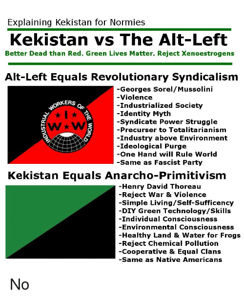 Anarcho Primitivism: Explaining Kekistan for Normies  Kekistan vs The Alt-Left  Better Dead than Red. Green Lives Matter. Reject Xenoestrogens  Alt-Left Equals Revolutionary Syndicalism  Georges Sorel/Mussolini  Violence  ERS  -Industrialized Society  -Identity Myth  Syndicate Power Struggle  Precurser to Totalitarianism  Industry above Environment  Ideological Purge  One Hand will Rule World  Same as Fascist Party  Kekistan Equals Anarcho-Primitivism  Henry David Thoreau  Reject War & Violence  Simple Living/Self-Sufficency  DIY Green Technology/Skills  Individual ConsciousnesS  Environmental Consciousness  Healthy Land & Water for Frogs  Reject Chemical Pollution  Cooperative & Equal Clans  Same as Native Americans