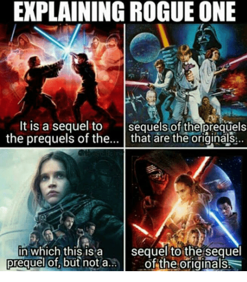Explaining Rogue One: EXPLAINING ROGUE ONE  It is a sequel to  sequels of the prequels  the prequels of the  that are the originals  in which this is a  sequel to the sequel  prequel of but not a.  of the originals