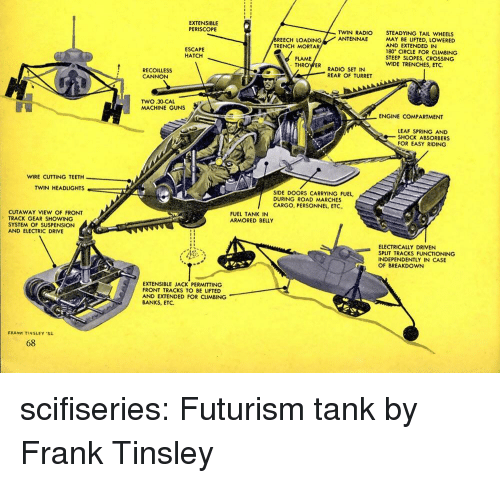 """armored: EXTENSIBLE  PERISCOPE  TWIN RADIO  ANTENNAE  STEADYING TAIL WHEELS  MAY BE LIFTED, LOWERED  AND EXTENDED IN  180"""" CIRCLE FOR CLIMBING  STEEP SLOPES, CROSSING  WIDE TRENCHES, ETC  REECH LOADING  TRENCH MORTA  ESCAPE  HATCH  FLAME  THRO ER RADIO SET IN  CANNON  REAR OF TURRET  TWO.30-CAL  MACHINE GUNS  ENGINE COMPARTMENT  LEAF SPRING AND  ←SHOCK ABS RBERS  FOR EASY RIDING  WIRE CUTTING TEETH  TWIN HEADLIGHTS  SIDE DOORS CARRYING FUEL,  DURING ROAD MARCHES  CARGO, PERSONNEL, ETC  CUTAWAY VIEW OF FRONT  TRACK GEAR SHOWING  SYSTEM OF SUSPENSION  AND ELECTRIC DRIVE  FUEL TANK IN  ARMORED BELLY  ELECTRICALLY DRIVEN  SPLIT TRACKS FUNCTIONING  INDEPENDENTLY IN CASE  OF BREAKDOWN  EXTENSIBLE JACK PERMITTING  FRONT TRACKS TO BE LIFTED  AND EXTENDED FOR CLIMBING  BANKS, ETC.  FRANK TINSLEY 2  68 scifiseries:  Futurism tank by Frank Tinsley"""