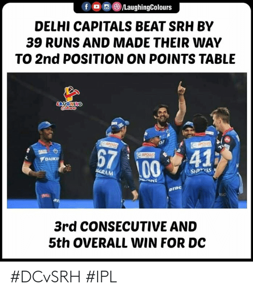 delhi: f 00LaughingColours  DELHI CAPITALS BEAT SRH BY  39 RUNS AND MADE THEIR WAY  TO 2nd POSITION ON POINTS TABLE  AUGH  67  41  ▼DAIKU  100  GRAM  SHPAS  3rd CONSECUTIVE AND  5th OVERALL WIN FOR DC #DCvSRH #IPL
