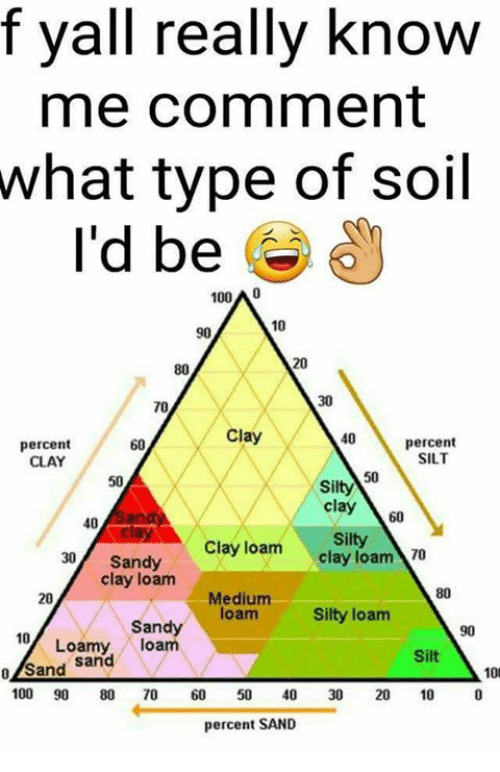 F f really know me comment what type of soil i 39 d be 100 80 for Types of soil and its uses