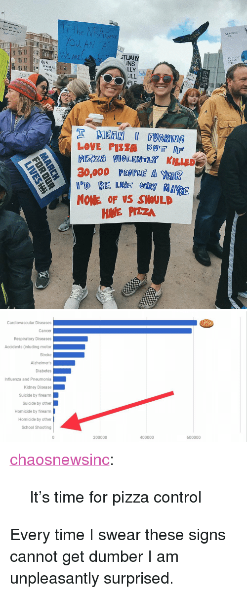 "Love, Pizza, and School: f the NRMA  make  WE BANNED  THESE  AVE  TUALY  ARA  WHY CANT  WE BAN  TIIESE  UNS  The  Ea  LLY  KILL  DEAR  LAW  MAKER  YOURE  KLLING  y is  uy than s  ARM  LOVE PIZ BUT IF  PE ,ZA VİOLENTLY KILLED  30,000 PEBPLE A R  NONE OF US SHOULD   Cardiovascular Diseases  Cancer  Respiratory Diseases  Accidents (inluding motor  Stroke  Alzheimer's  Diabetes  Influenza and Pneumonia  Kidney Disease  Suicide by firearm  Suicide by other  Homicide by firearm  Homicide by other  School Shooting  200000  400000  600000 <p><a href=""http://chaosnewsinc.com/post/172236557733/its-time-for-pizza-control"" class=""tumblr_blog"">chaosnewsinc</a>:</p>  <blockquote><p style="""">It's time for pizza control<br/></p></blockquote>  <p>Every time I swear these signs cannot get dumber I am unpleasantly surprised.</p>"