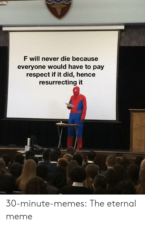 hence: F will never die because  everyone would have to pay  respect if it did, hence  resurrecting it 30-minute-memes:  The eternal meme