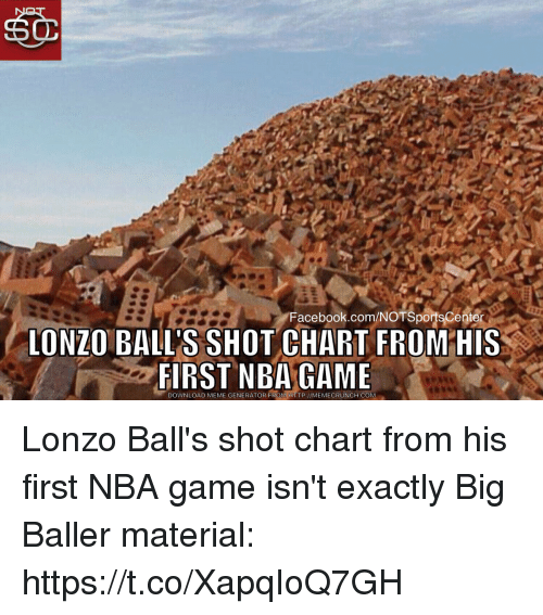 Facebook, Meme, and Nba: Facebook.com/NOTSpornsCenter  Facebook.com/NOTSportsCenter  LONZO BALL'S SHOT CHART FROM HIS  FIRST NBA GAME  DOWNLOAD MEME GENERATOR FROM HTTP:/MEMECRUNCH.COM Lonzo Ball's shot chart from his first NBA game isn't exactly Big Baller material: https://t.co/XapqIoQ7GH