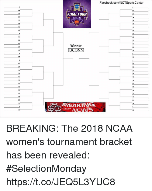 Facebook, Sports, and facebook.com: Facebook.com/NOTSportsCenter  FINAL FOUR  41  Winner  UCONN  39  JS  19  51  43  27  38  BREAKING  NEVNS  59 BREAKING: The 2018 NCAA women's tournament bracket has been revealed: #SelectionMonday https://t.co/JEQ5L3YUC8