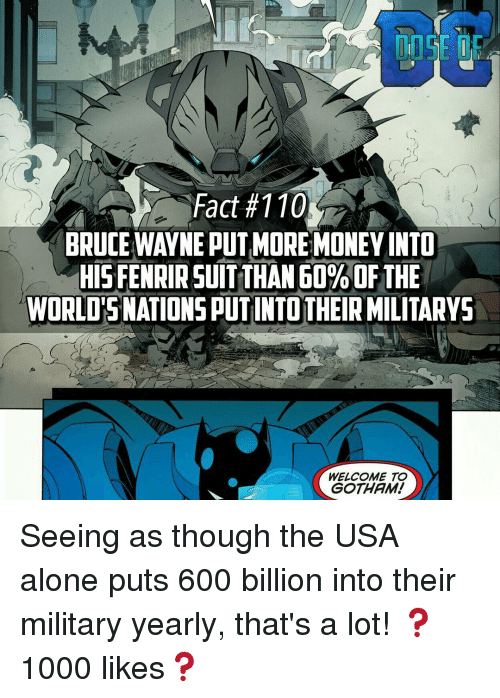 Aloner: Fact #110  BRUCE WAYNEPUTIMOREMONEY INTO  HIS FENRIRSUITTHAN60%OF THE  WORLDSNATIONSPUTINTO THEIRMILITARYS  WELCOME TO  GOTHAM! Seeing as though the USA alone puts 600 billion into their military yearly, that's a lot! ❓1000 likes❓