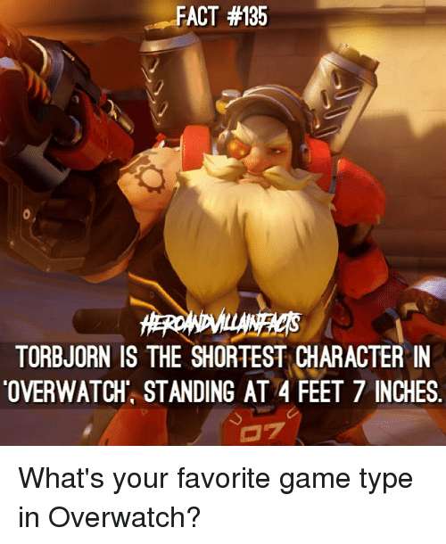 7 Inches: FACT #135  TORBJORN IS THE SHORTEST CHARACTER IN  OVERWATCH' STANDING AT 4 FEET 7 INCHES What's your favorite game type in Overwatch?