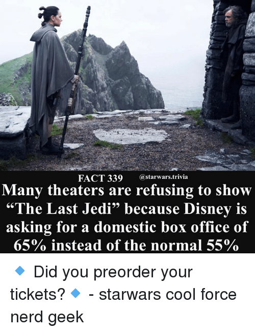 "Disney, Jedi, and Memes: FACT 339 @starwars.trivia  Many theaters are refusing to show  ""The Last Jedi"" because Disney is  asking for a domestic box office of  65% instead of the normal 55%  93 🔹 Did you preorder your tickets?🔹 - starwars cool force nerd geek"