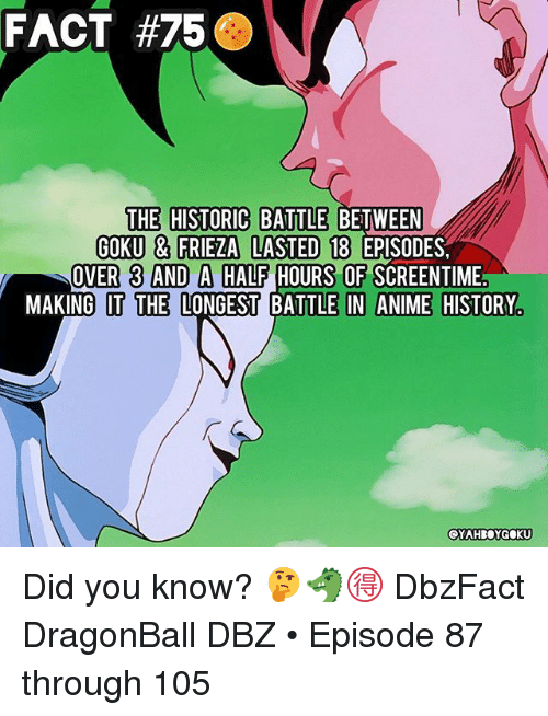 Anime, Dragonball, and Frieza: FACT #750  THE HISTORIC BATTLE BETWEEN  GOKU & FRIEZA LASTED 18 EPISODES,  OVER 3 AND A HALF HOURS OF SCREENTIME  MAKING IT THE LONGEST BATTLE IN ANIME HISTORY  QYAHBOYGOKU Did you know? 🤔🐲🉐 DbzFact DragonBall DBZ • Episode 87 through 105