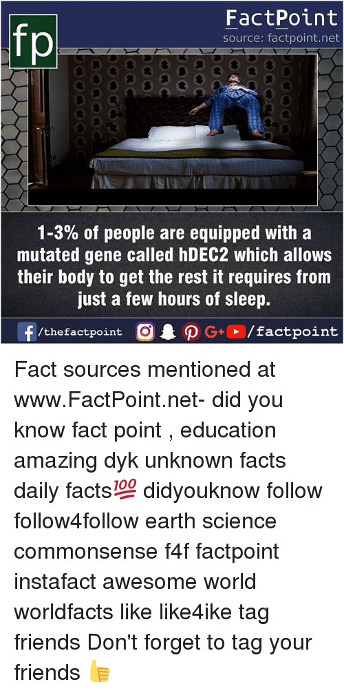 Facts, Friends, and Memes: FactPoint  source: factpoint.net  1-3% of people are equipped with a  mutated gene called hDEC2 which allows  their body to get the rest it requires from  just a few hours of sleep.  f/thefactpoint G+/factpoint Fact sources mentioned at www.FactPoint.net- did you know fact point , education amazing dyk unknown facts daily facts💯 didyouknow follow follow4follow earth science commonsense f4f factpoint instafact awesome world worldfacts like like4ike tag friends Don't forget to tag your friends 👍