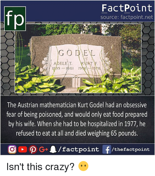 Crazy, Food, and Memes: FactPoint  source: factpoint.net  G O D E  112 APELEIT  1899 981 196  The Austrian mathematician Kurt Godel had an obsessive  fear of being poisoned, and would only eat food prepared  by his wife. When she had to be hospitalized in 1977, he  refused to eat at all and died weighing 65 pounds. Isn't this crazy? 😶