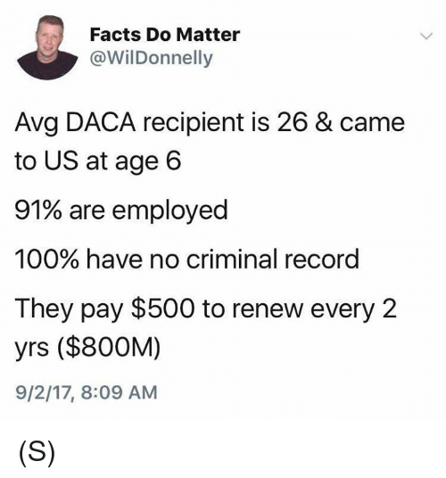 avg: Facts Do Matter  @WilDonnelly  Avg DACA recipient is 26 & came  to US at age 6  91% are employed  100% have no criminal record  They pay $500 to renew every 2  yrs ($800M)  9/2/17, 8:09 AM (S)