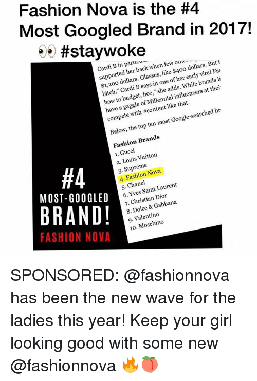 "Bailey Jay, Bitch, and Fashion: Fashion Nova is the #4  Most Googled Brand in 2017!  .. #staywoke  Cardi B in paric.  supported her back when few ouc  $1,200 dollars. Glasses, like $400 dollars. But h  bitch,"" Cardi B says in one of her early viral Fa  how to budget, hoe,"" she adds. While brands li  have a gaggle of Millennial influencers at thei  compete with # content like that.  Below, the top ten most Google-searched br  Fashion Brands  1. Gucci  2. Louis Vuitton  3. Supreme  4. Fashion Nova  5. Chanel  #4  MOST-GO0GLED  BRAND!  FASHION NOVA  6. Yves Saint Laurent  7. Christian Dior  8. Dolce & Gabbana  9. Valentino  10. Moschino SPONSORED: @fashionnova has been the new wave for the ladies this year! Keep your girl looking good with some new @fashionnova 🔥🍑"