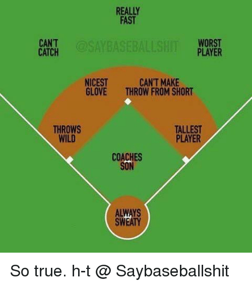 Sweaties: FAST  CANT  WORST  CATCH  PLAYER  NICEST  CANT MAKE  GLOVE  THROW FROM SHORT  TALLEST  THROWS  WILD  PLAYER  COACHES  SON  SWEATY So true. h-t @ Saybaseballshit