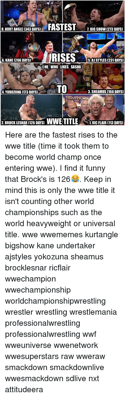 sheamus: FASTEST  8. KURTANGLE (343 DAYSU  RISES  6. KANE (266 DAYS)  5 AJ STYLES(231 DAYS)  @HE WHO LIKES SASHA  TO  3. SHEAMUS (166 DAYS)  2. BROCK LESNAR (126 DAYS WWE TITLE  t, 1.RIC FLAIR (113 DAYS) Here are the fastest rises to the wwe title (time it took them to become world champ once entering wwe). I find it funny that Brock's is 126😂. Keep in mind this is only the wwe title it isn't counting other world championships such as the world heavyweight or universal title. wwe wwememes kurtangle bigshow kane undertaker ajstyles yokozuna sheamus brocklesnar ricflair wwechampion wwechampionship worldchampionshipwrestling wrestler wrestling wrestlemania professionalwrestling professionalwrestling wwf wweuniverse wwenetwork wwesuperstars raw wweraw smackdown smackdownlive wwesmackdown sdlive nxt attitudeera