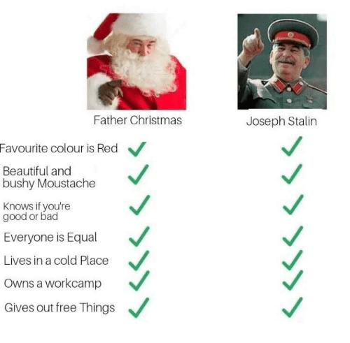 stalin: Father Christmas  Joseph Stalin  Favourite colour is Red  Beautiful and  bushy Moustache  Knows if you're  good or bad  Everyone is Equal  Lives in a cold Place  Owns a workcamp  Gives out free Things  »>>>>>