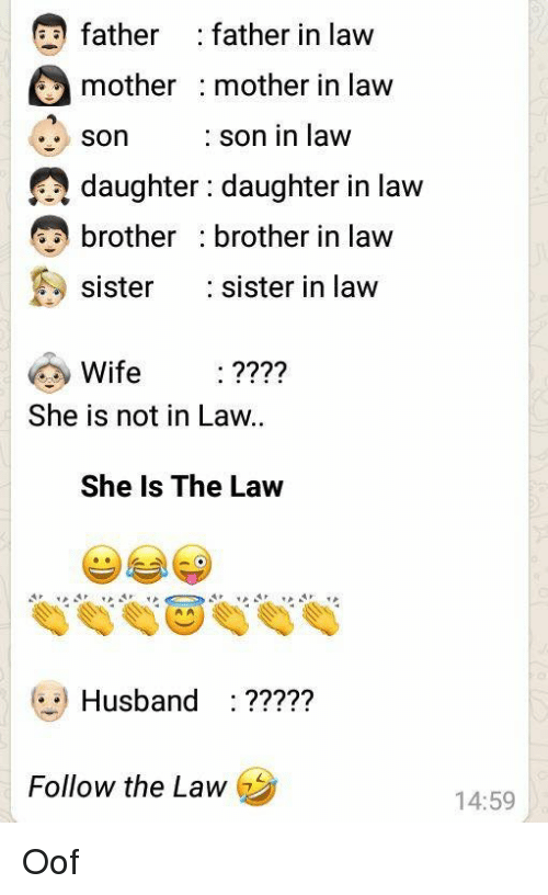 Husband, Wife, and Mother: father : father in law  mother mother in law  son  daughter : daughter in law  brother brother in law  siste sister in law  : son in law  Wife ????  She is not in Law.  She ls The Law  Husband:?????  Follow the Law  14:59