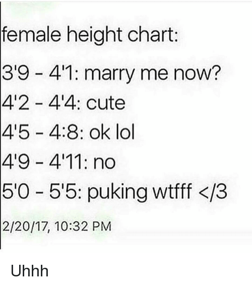 Memes, Charts, and 🤖: female height chart  39 41: marry me now?  42 44: cute  4'5 4:8: ok lol  49 4111: no  5'0 55: puking Wtfff K/3  2/20/17, 10:32 PM Uhhh