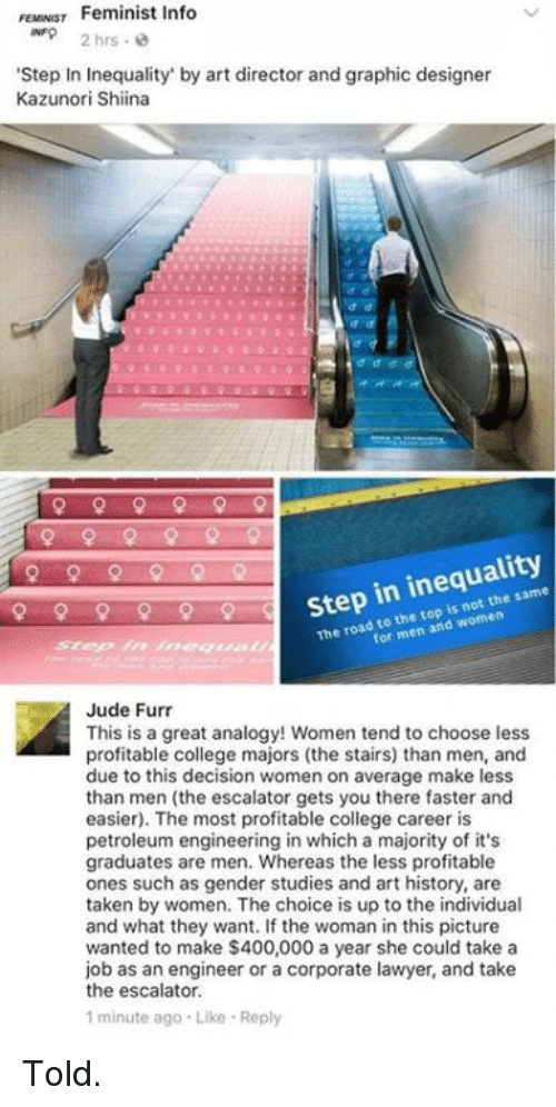 Lawyered: FEMINIST Feminist Info  INFO 2hrs .  Step In Inequality' by art director and graphic designer  Kazunori Shiina  오오오오오오  오오  Step in  The road to the top is not the same  for men and women  Step in inequality  Jude Furr  This is a great analogy! Women tend to choose less  profitable college majors (the stairs) than men, and  due to this decision women on average make less  than men (the escalator gets you there faster and  easier). The most profitable college career is  petroleum engineering in which a majority of it's  graduates are men. Whereas the less profitable  ones such as gender studies and art history, are  taken by women. The choice is up to the individual  and what they want. If the woman in this picture  wanted to make $400,000 a year she could take a  job as an engineer or a corporate lawyer, and take  the escalator.  1 minute ago Like Reply Told.