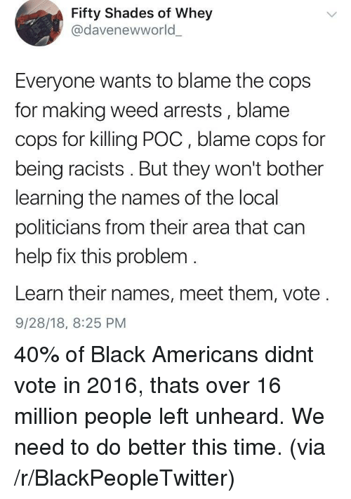 names of: Fifty Shades of Whey  @davenewworld  Everyone wants to blame the cops  for making weed arrests, blame  cops for killing POC, blame cops for  being racists. But they won't bother  learning the names of the local  politicians from their area that can  help fix this problem  Learn their names, meet them, vote  9/28/18, 8:25 PM 40% of Black Americans didnt vote in 2016, thats over 16 million people left unheard. We need to do better this time. (via /r/BlackPeopleTwitter)
