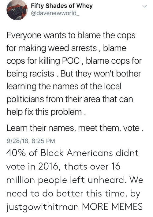 names of: Fifty Shades of Whey  @davenewworld  Everyone wants to blame the cops  for making weed arrests, blame  cops for killing POC, blame cops for  being racists. But they won't bother  learning the names of the local  politicians from their area that can  help fix this problem  Learn their names, meet them, vote  9/28/18, 8:25 PM 40% of Black Americans didnt vote in 2016, thats over 16 million people left unheard. We need to do better this time. by justgowithitman MORE MEMES