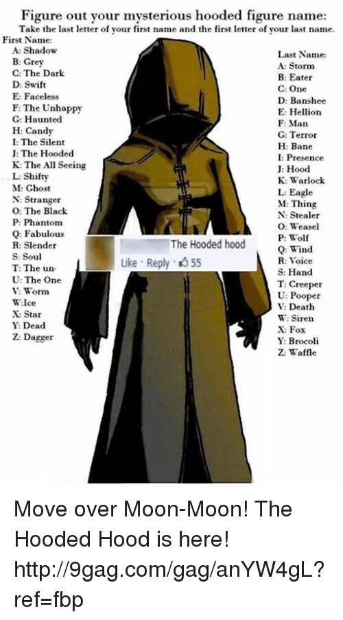 hellion: Figure out your mysterious hooded figure name:  Take the last letter of your first name and the first letter of your last name  First Name:  A: Shadow  Last Name:  B: Grey  A: Storm  C: The Dark  B: Eater  D: Swift  C: One  E: Faceless  D: Banshee  F: The Unhappy  E: Hellion  G: Haunted  F: Man  H: Candy  G: error  I: The Silent  H: Bane  J: The Hooded  I: Presence  K: The All Seeing  J: Hood  L: Shifty  K: Warlock  M: Chost  L: Eagle  N: Stranger  M: Thing  O: The Black  N: Stealer  P: Phantom  O: Weasel  Q: Fabulous  P: Wolf  The Hooded hood  R: Slender  Q: Wind  S: Soul  Like Reply 55  R: Voice  T: The un-  S: Hand  U: The One  T: Creeper  V: Worm  U: Pooper  W Ice  V: Death  Star  WT: Siren  Y: Dead  Z: Dagger  Y. Brocoli  Z: Waffle Move over Moon-Moon! The Hooded Hood is here! http://9gag.com/gag/anYW4gL?ref=fbp