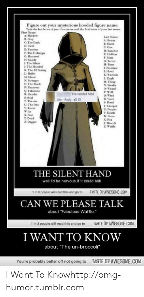 "hellion: Figure out your mysterious hooded figure name:  Take the last letter of your first name and the first letter of your last name.  First Name  A Shadow  B Grey  C. The Dark  D. Swift  E: Faceless  F. The Unhappy  G: Haunted  H Candy  E The Silent  I The Hooded  K The All Seeing  L Shifty  M: Chost  N Stranger  O The Black  P: Phantom  Q Fabulous  R: Slender  S Soul  T The un  U: The One  V Worm  Wlce  X Star  Last Name  A Storm  B: Eater  C One  D: Banshee  E Hellion  F Man  G. Terror  H Bane  1 Presence  J. Hood  K Warlock  L Eagle  M Thing  N: Stealer  O Weasel  P: Wolf  Q Wind  R: Voice  S Hand  T Creeper  U. Pooper  V: Death  W Siren  The Hooded hood  Like Reply 55  Y: Dead  X Fox  Y: Brocoli  Z Watfle  Z Dagger  THE SILENT HAND  weil I'd be nervous if it couid talk  1 in 3 people will read this and go to  TASTE OFAWESOME.COM  WE PLEASE TALK  CAN  about ""Fabulous Waffle.""  TASTE OF AWESOME.COM  1 in 3 people will read this and go to  I WANT TO KNOW  about ""The un-broccoli""  TASTE OFAWESOME.COM  You're probably better off not going to I Want To Knowhttp://omg-humor.tumblr.com"