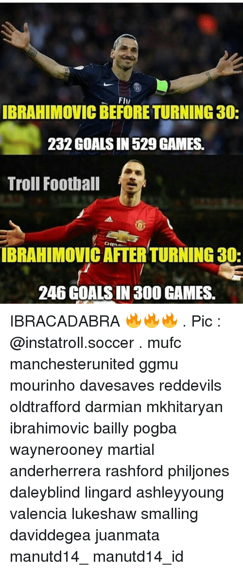 Football, Goals, and Memes: FIII  IBRAHIMOVICBEFORETURNING30:  232 GOALS IN 529 GAMES.  Troll Football  CHE  IBRAHIMOVIC AFTER TURNING 30:  246 GOALS IN 300 GAMES. IBRACADABRA 🔥🔥🔥 . Pic : @instatroll.soccer . mufc manchesterunited ggmu mourinho davesaves reddevils oldtrafford darmian mkhitaryan ibrahimovic bailly pogba waynerooney martial anderherrera rashford philjones daleyblind lingard ashleyyoung valencia lukeshaw smalling daviddegea juanmata manutd14_ manutd14_id