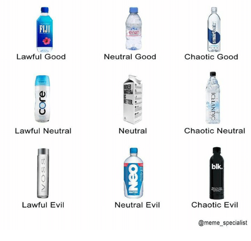 Meme, Memes, and Fiji: FIJI  Lawful Good  Lawful Neutral  Lawful Evil  Neutral Good  Neutral  WATER  Neutral Evil  Chaotic Good  Chaotic Neutral  blk.  Chaotic Evil  @meme specialist