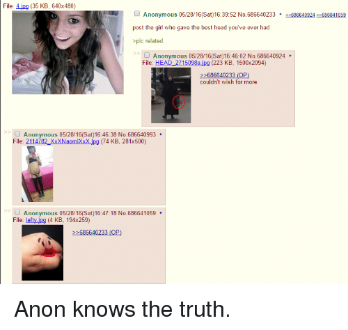 Girls of 4chan