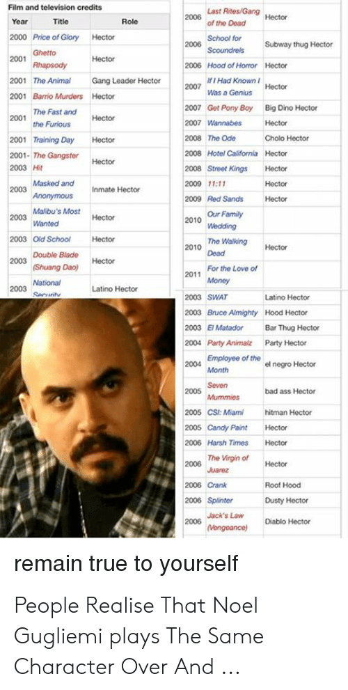 Noel Gugliemi: Film and television credits  2006 Last Rites/Gang Hector  Year  Title  Role  of the Dead  2000 Price of Glory Hector  School for  2006  Subway thug Hector  2001 Ghetto  Rhapsody  Scoundrels  Hector  2006 Hood of Horror Hector  2001 The Animal  Gang Leader Hector  ifI Had Known  2007  Hector  Was a Genius  2001 Barrio Murders Hector  2001 The Fast and  the Furious  2007  Get Pony Boy  Big Dino Hector  Hector  2007 Wannabes  Hector  2008 The Ode  Cholo Hector  2001 Training Day  Hector  2008 Hotel California Hector  2001- The Gangster  Hector  2003 Hit  2008 Street Kings  Hector  Masked and  2009 11:11  Hector  2003  Anonymous  Inmate Hector  2009 Red Sands  Hector  2003 Malbu's Most  Wanted  Our Family  Hector  2010  Wedding  2003 Old School  Hector  The Walking  2010  Hector  Dead  Double Blade  2003  Shuang Dao)  Hector  For the Love of  2011  Money  National  2003  Latino Hector  Security  2003 SWAT  Latino Hector  2003 Bruce Almighty Hood Hector  2003 El Matador  Bar Thug Hector  2004 Party Animalz Party Hector  Employee of the el negro Hector  2004  Month  Seven  2005  bad ass Hector  Mummies  2005 CSI: Miami  2005 Candy Paint  hitman Hector  Hector  2006 Harsh Times  Hector  The Virgin of  2006  Hector  Juarez  2006 Crank  Roof Hood  2006 Splinter  Dusty Hector  Jack's Law  Diablo Hector  2006  Vengeance)  remain true to yourself People Realise That Noel Gugliemi plays The Same Character Over And ...